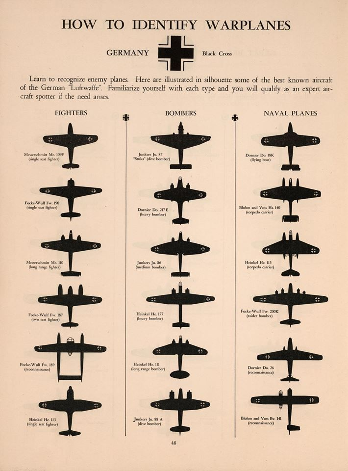 Wartime Luftwaffe S Aircraft Recognition Silhouettes Aviation Posters Warplane Wwii Aircraft