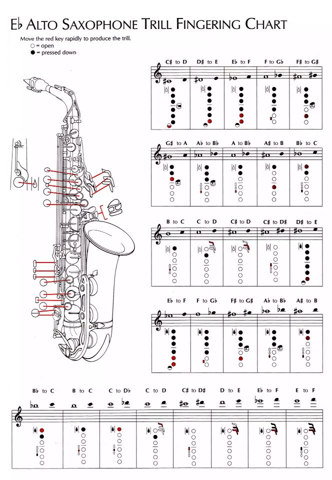 Sax Fingering Chart  Saxophone Music    Saxophones