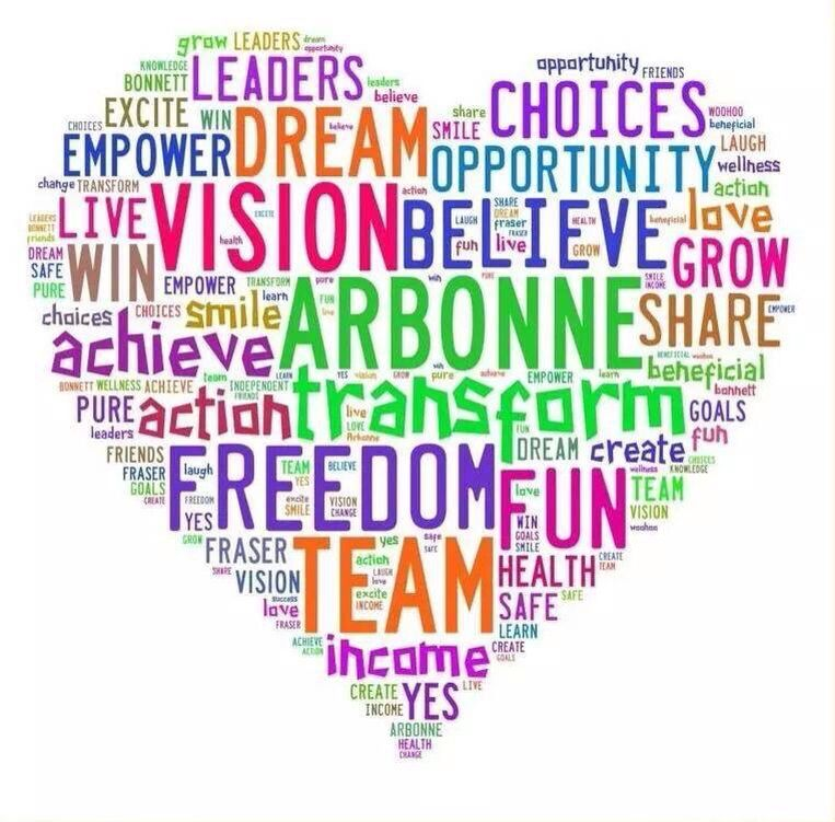Arbonne - this is what it's all about! Find out more and sign up today at http://tarahollenbeck.arbonne.com/