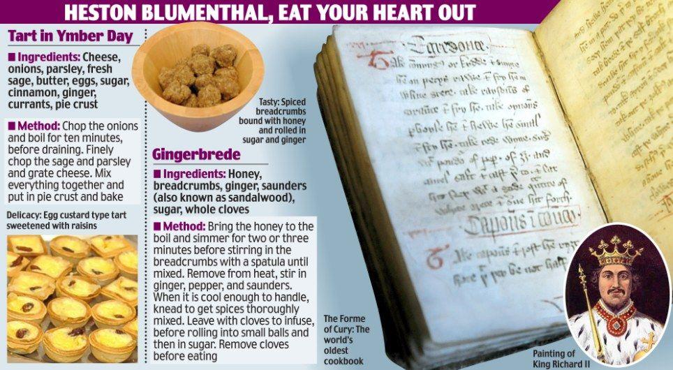 Porpoise porridge sire worlds oldest recipe book reveals dishes worlds oldest recipe book reveals dishes english kings enjoyed 600 years ago forumfinder Choice Image