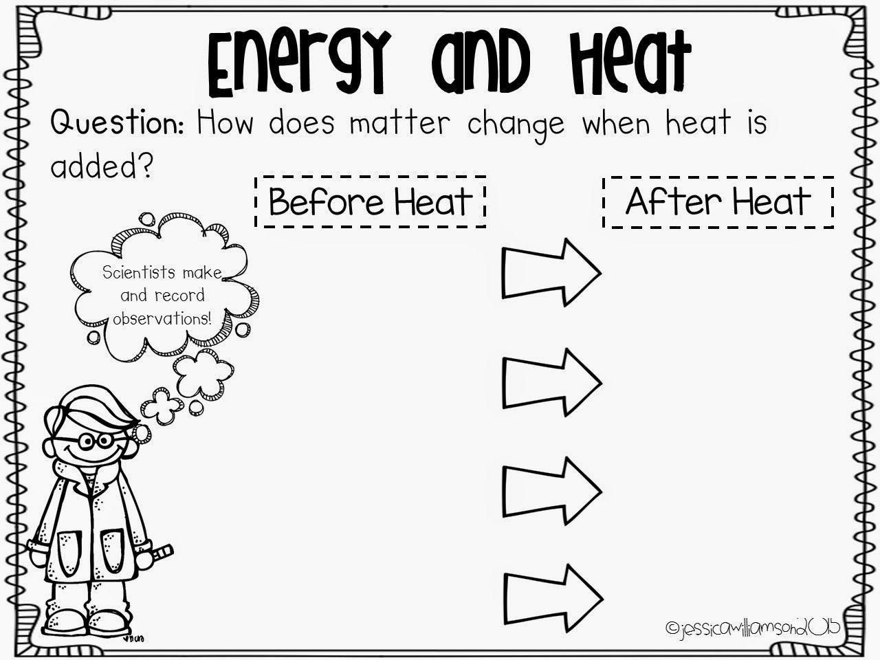S Teacherspayteachers Product All About Heat