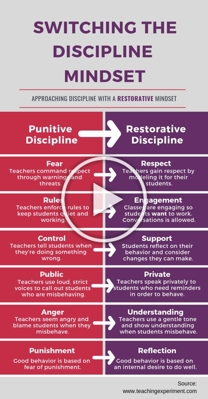 Restorative Discipline is Not a Program, Its a Mindset