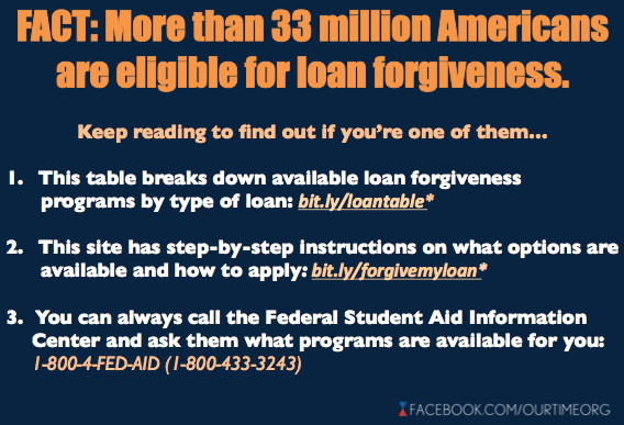 Find out if you're one of the 33 million Americans