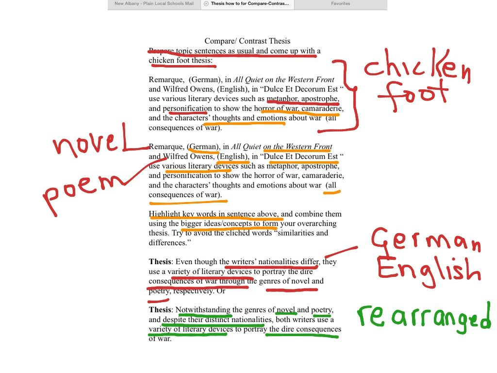 what should the thesis statement in a compare-and-contrast essay do In a subject-by-subject comparison essay, a thesis statement must show how the theme is developed in both works sum up all of the major points compare and contrast the theme in both works clearly explain the essay's topic and viewpoint.