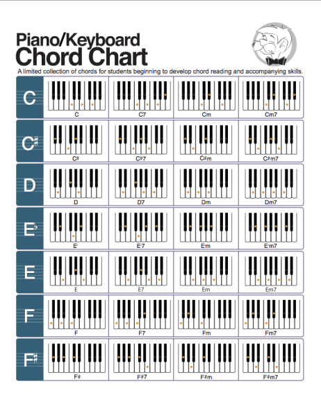 The Piano Chords Fun Book Music Pinterest Piano Piano Lessons