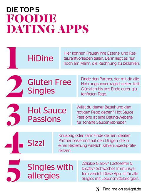 Online-Dating für Marihuana-Raucher