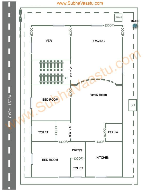 Vaastu Shastra West Facing House Plan Home Vastu Plans West Facing House Indian House Plans How To Plan