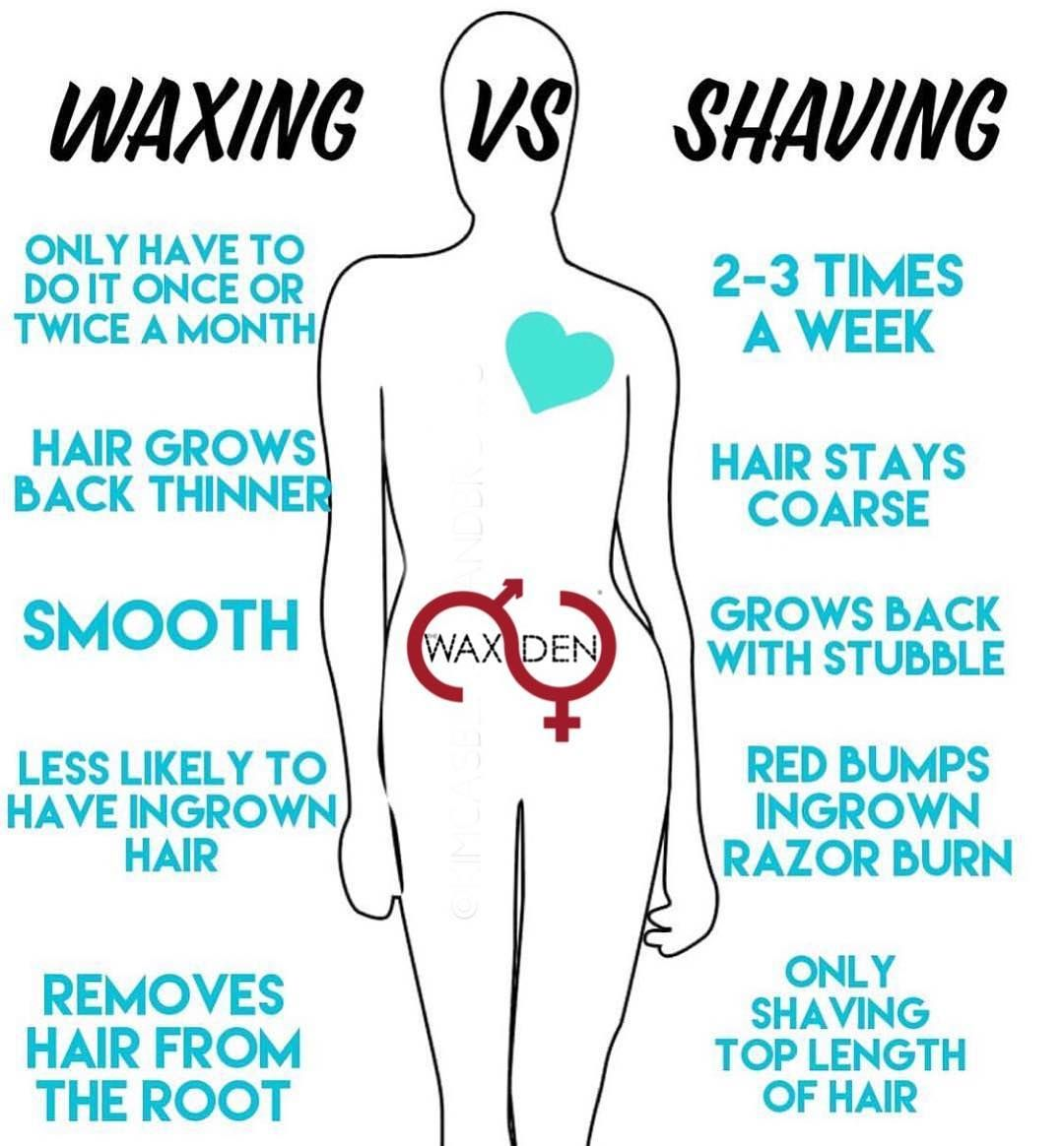 Waxing Is Always The Better Option Bikiniwax Painlesswaxing