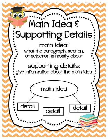Summarizing Poster Pdf Supporting Details Reading Main Idea Teaching Main Idea