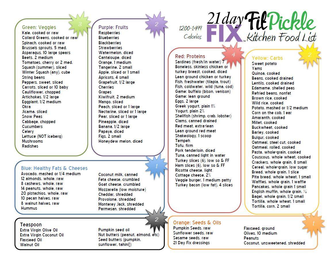 day fix calorie calculator printable pdf also body rh pinterest