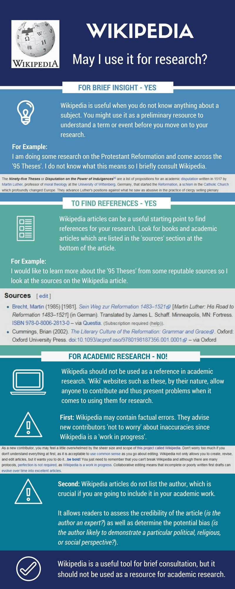 When To Use Wikipedia In Research Skill Information Literacy Website Evaluation Do You Need Paraphrase