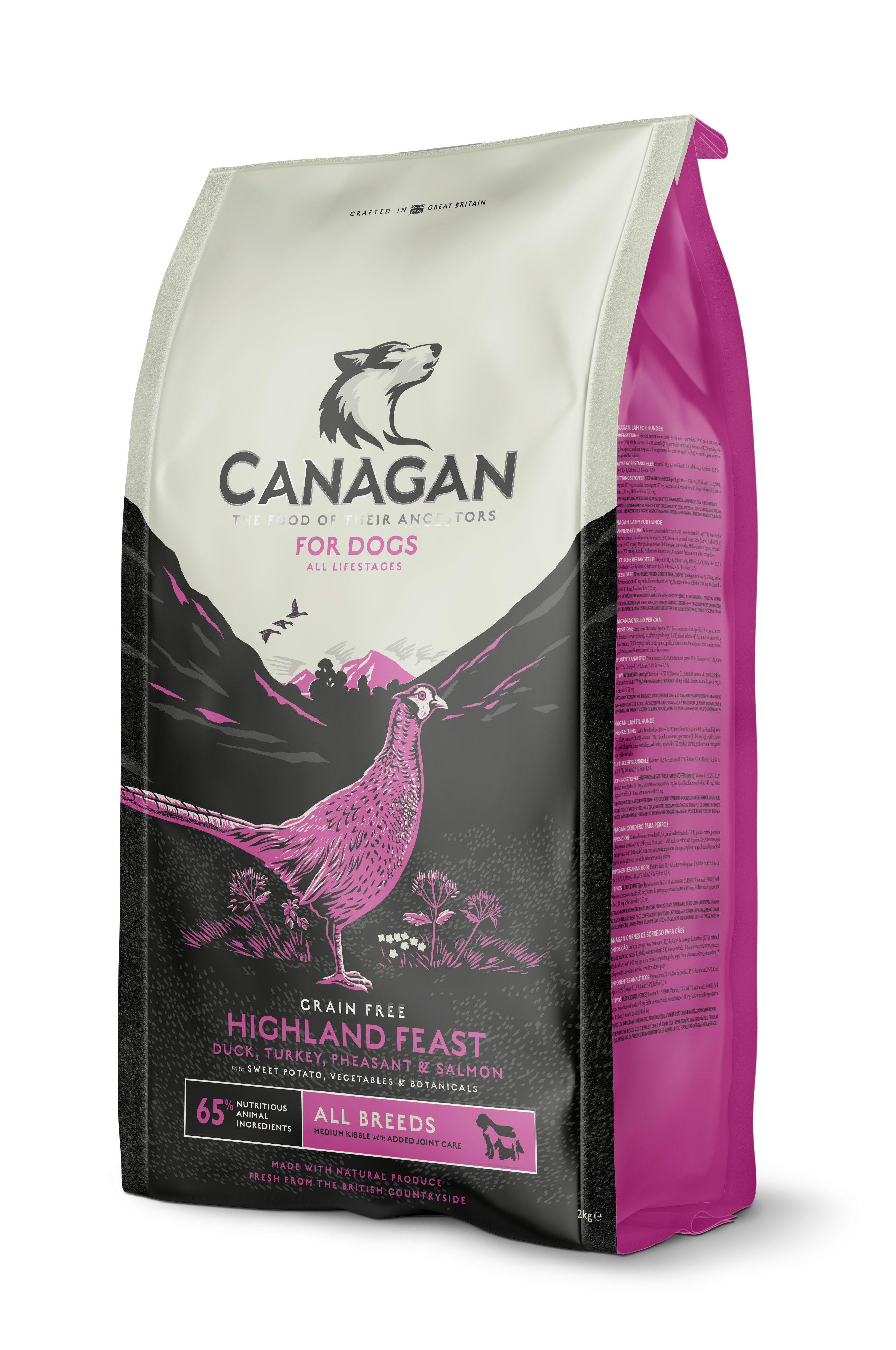 New Coming Soon Canagan Highland Feast Idei Upakovki Dizajn
