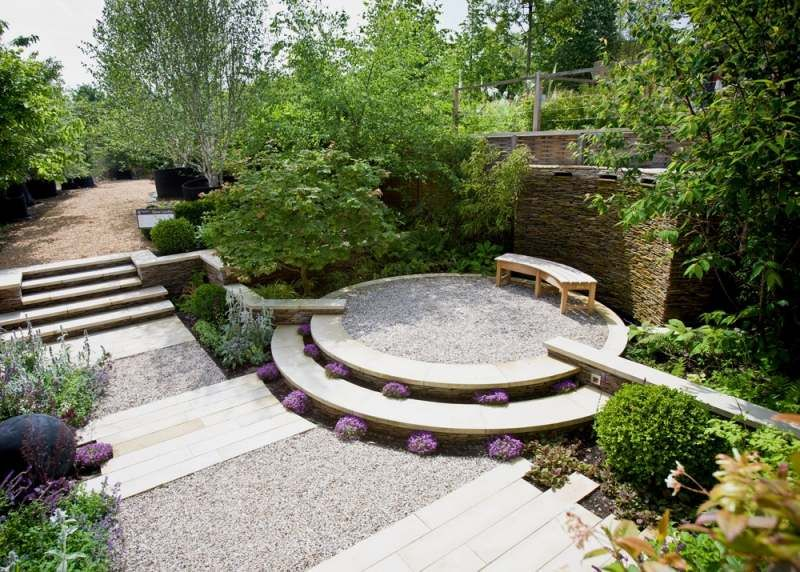 Super Moderne Gartengestaltung mit Kiesterrasse und Sandsteinplatten UA58