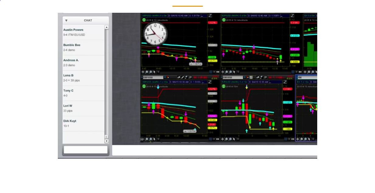 Learning stock trading pdf