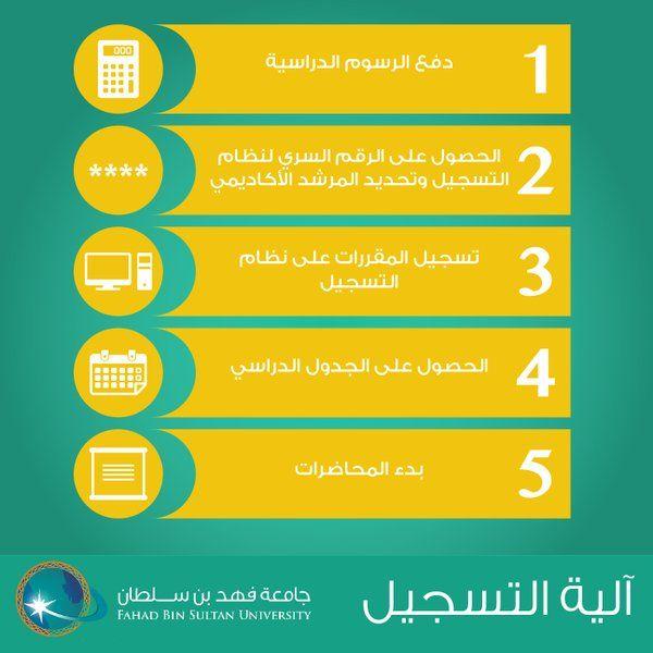 الية التسجيل University Weather Sultan
