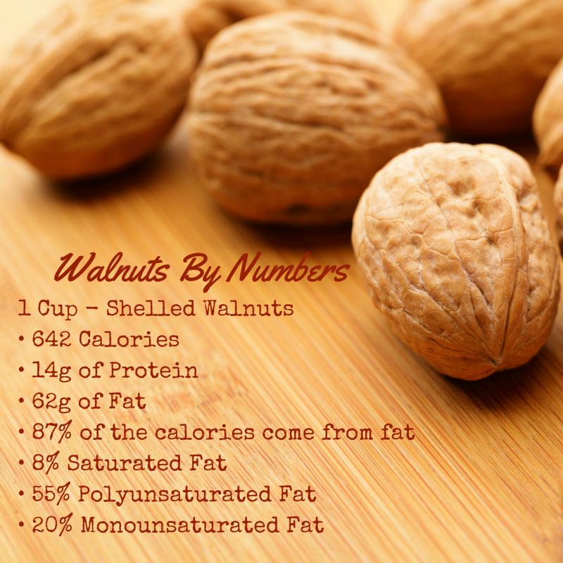 7 Reasons To Eat Walnuts - Go2Kitchens #walnutsnutrition 7 Reasons to Eat Walnuts - go2kitchens  nutrition walnuts - Nutrition #go2kitchens #Reasons #Nutrition #walnutsnutrition
