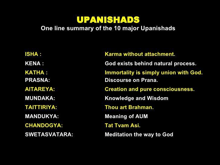 Upanishads One Line Summary Of The 10 Major Upanishads Isha Karma