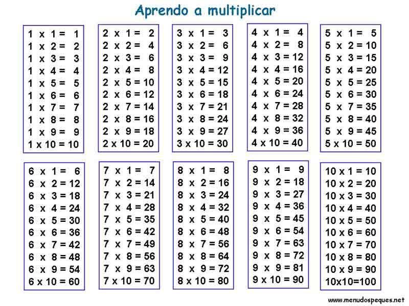 Tablas De Multiplicar Para Imprimir Tablas De Multiplicar Para