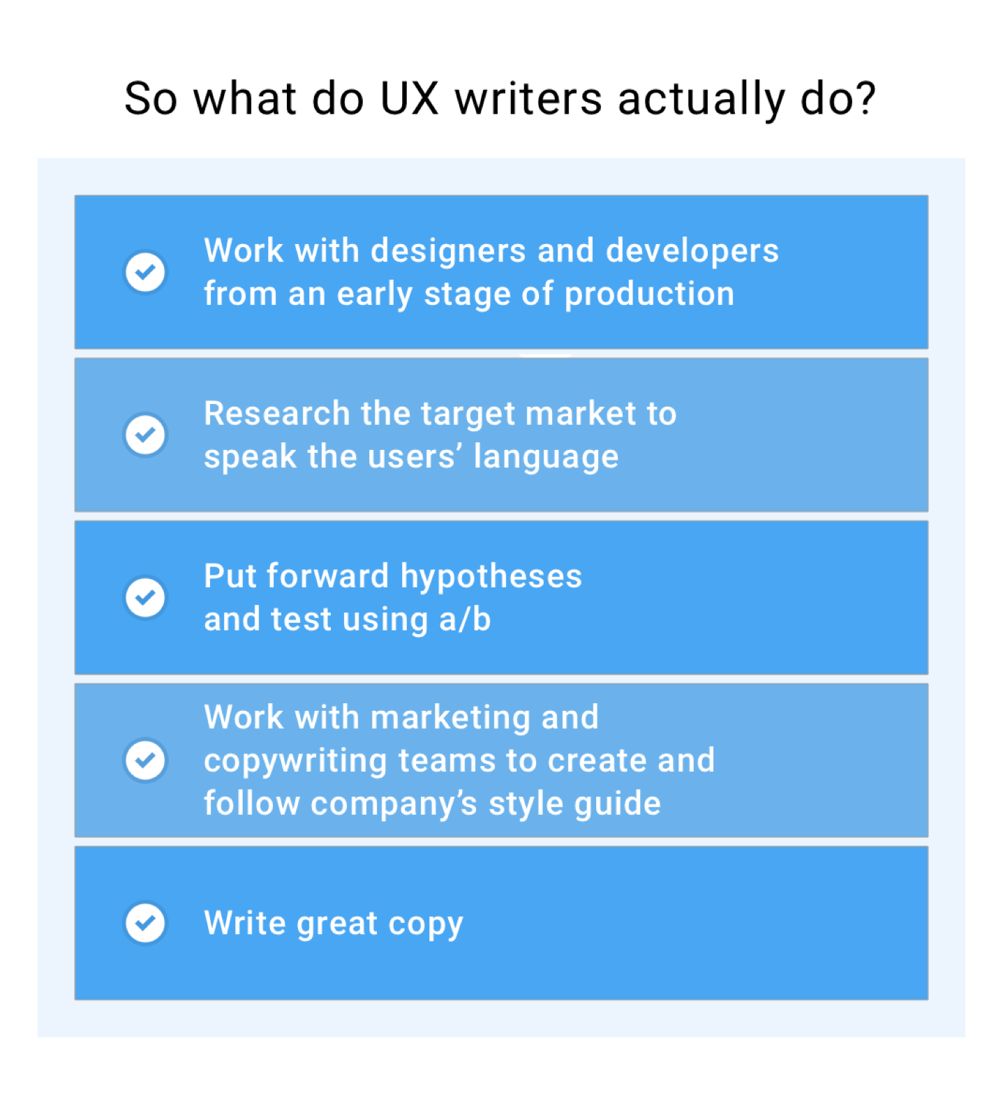 How To Build A Better Product With Ux Writing Writing Guided Writing Cool Writing