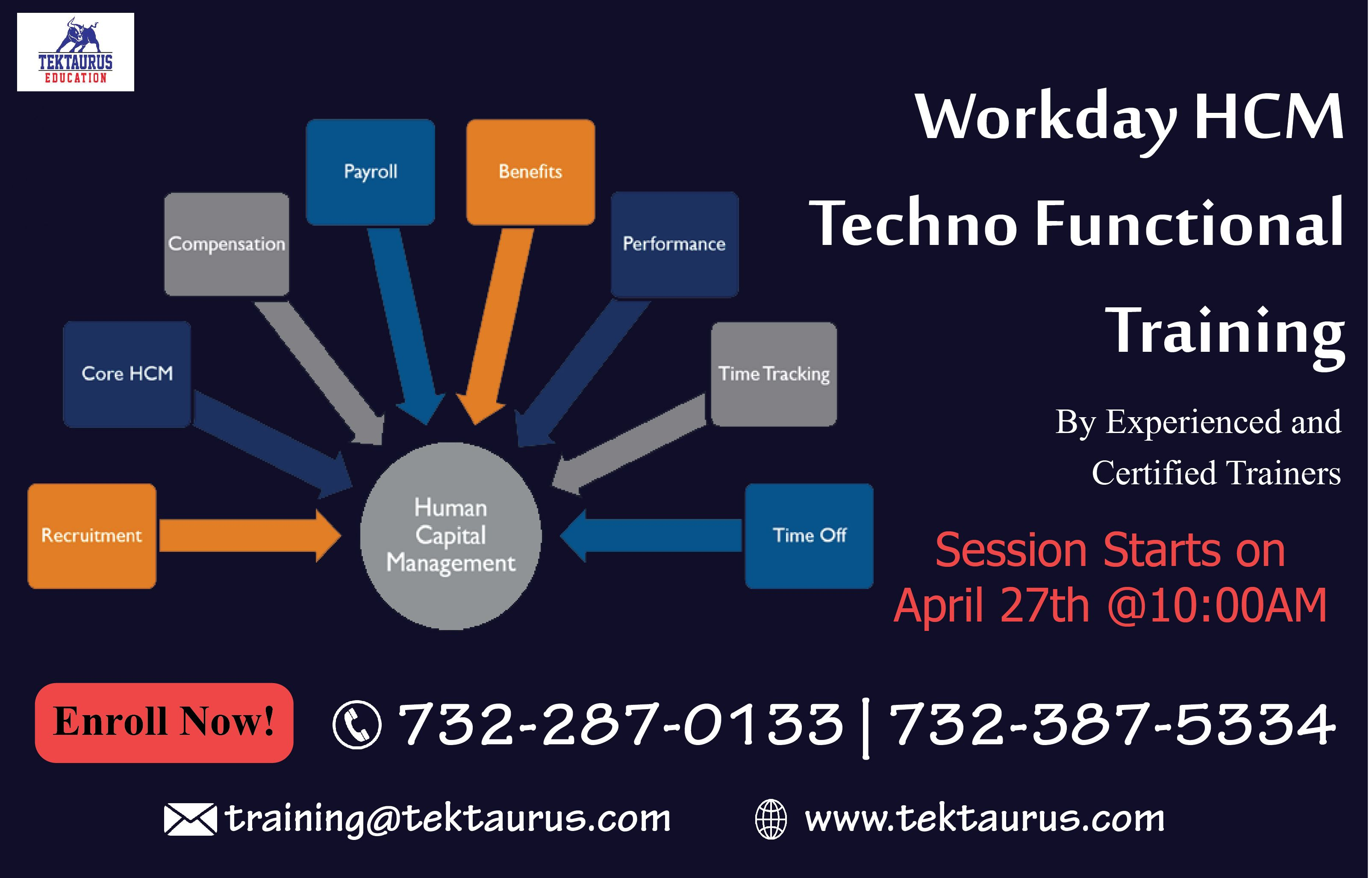 This Workday Training Is Designed For Those Who Are Looking To
