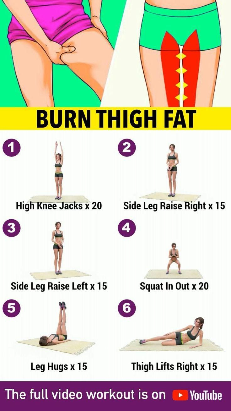 How To Burn Thigh Fat in 20 Minutes A Day