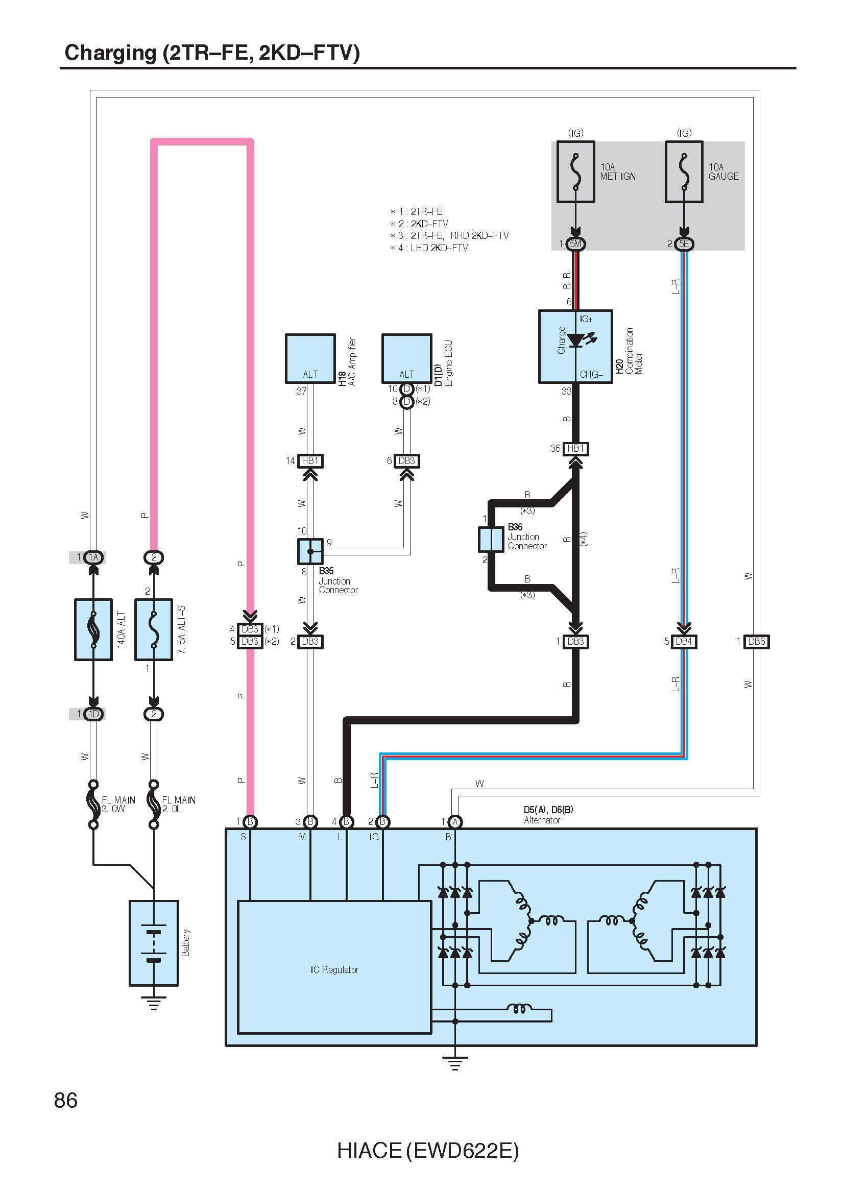 2006 Toyota Hiace original and coloured Electrical Wiring Diagram