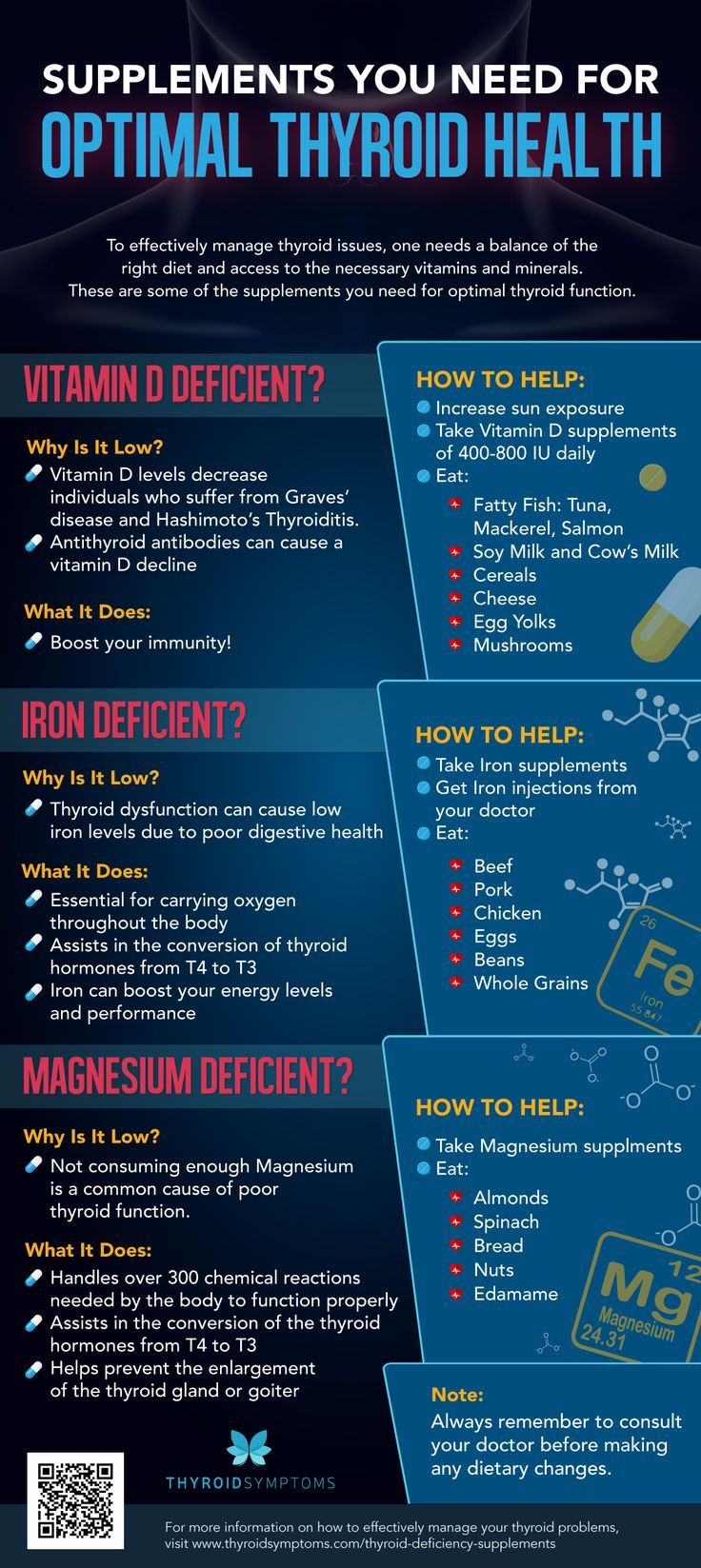 Infographic  Supplements You Need For Optimal Thyroid Health