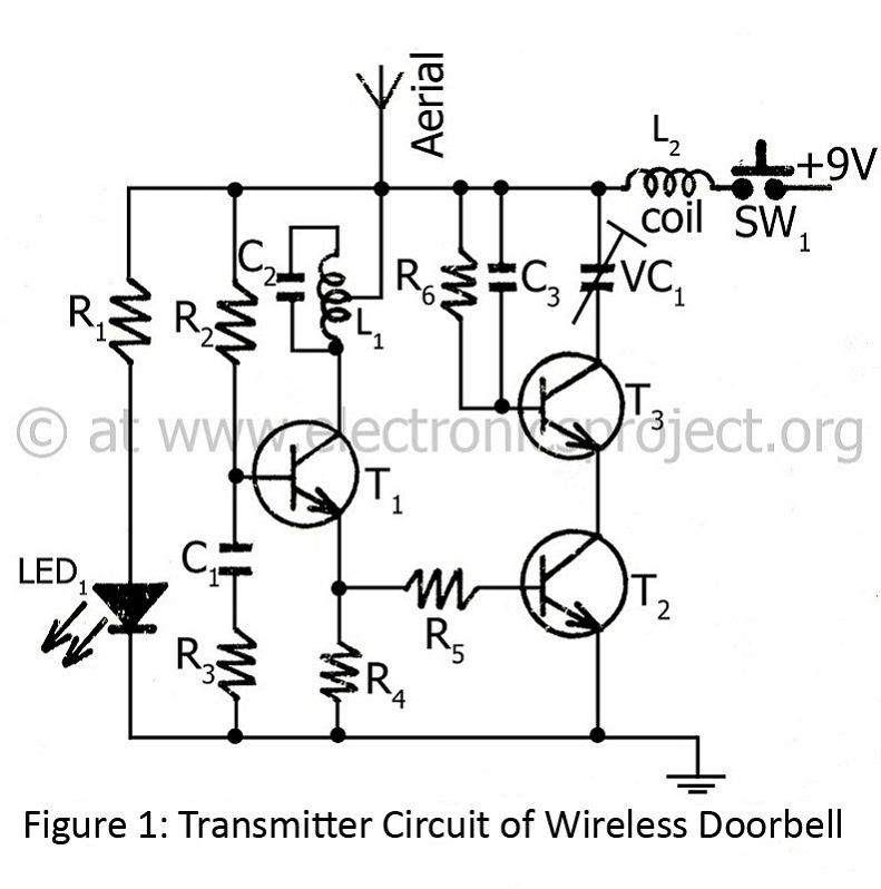 transmitter circuit of wireless doorbell electronics in 2019transmitter circuit of wireless doorbell electronic engineering, ham radio, electronics projects, circuits,