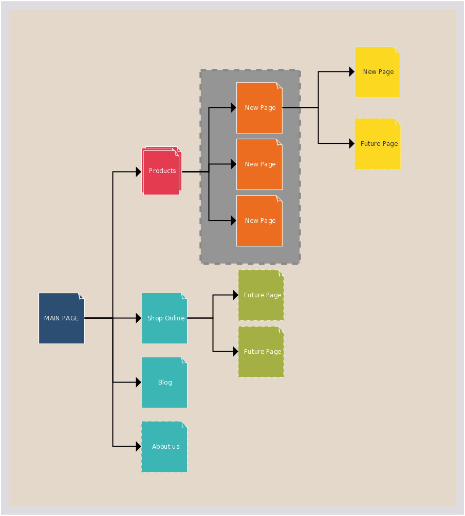 Website Design Template Of A Website Navigation Structure Website Template Design Website Design Draw Diagram