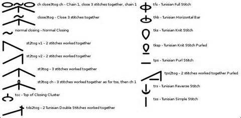 Kim Guzman's Master List of Basic Tunisian Crochet Symbols