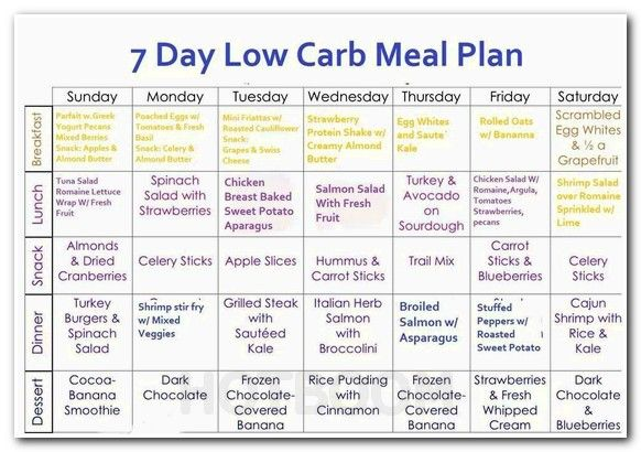 canadian nutrition guide, healthy eating schedule for weight loss - sample plan