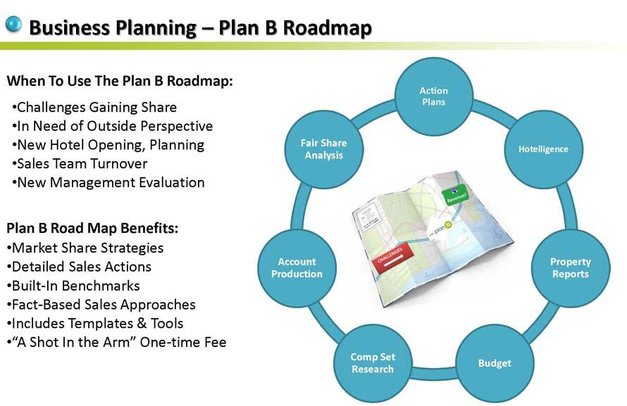 Business-Planning | Techniques In Business | Pinterest | Business ...