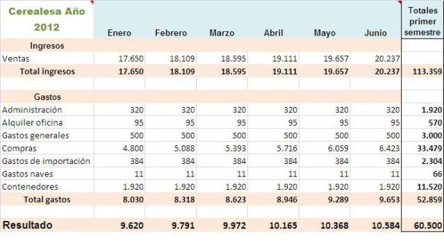 Ejercicios Excel básico gratis | Teclado, Formato y Hojas de cálculo