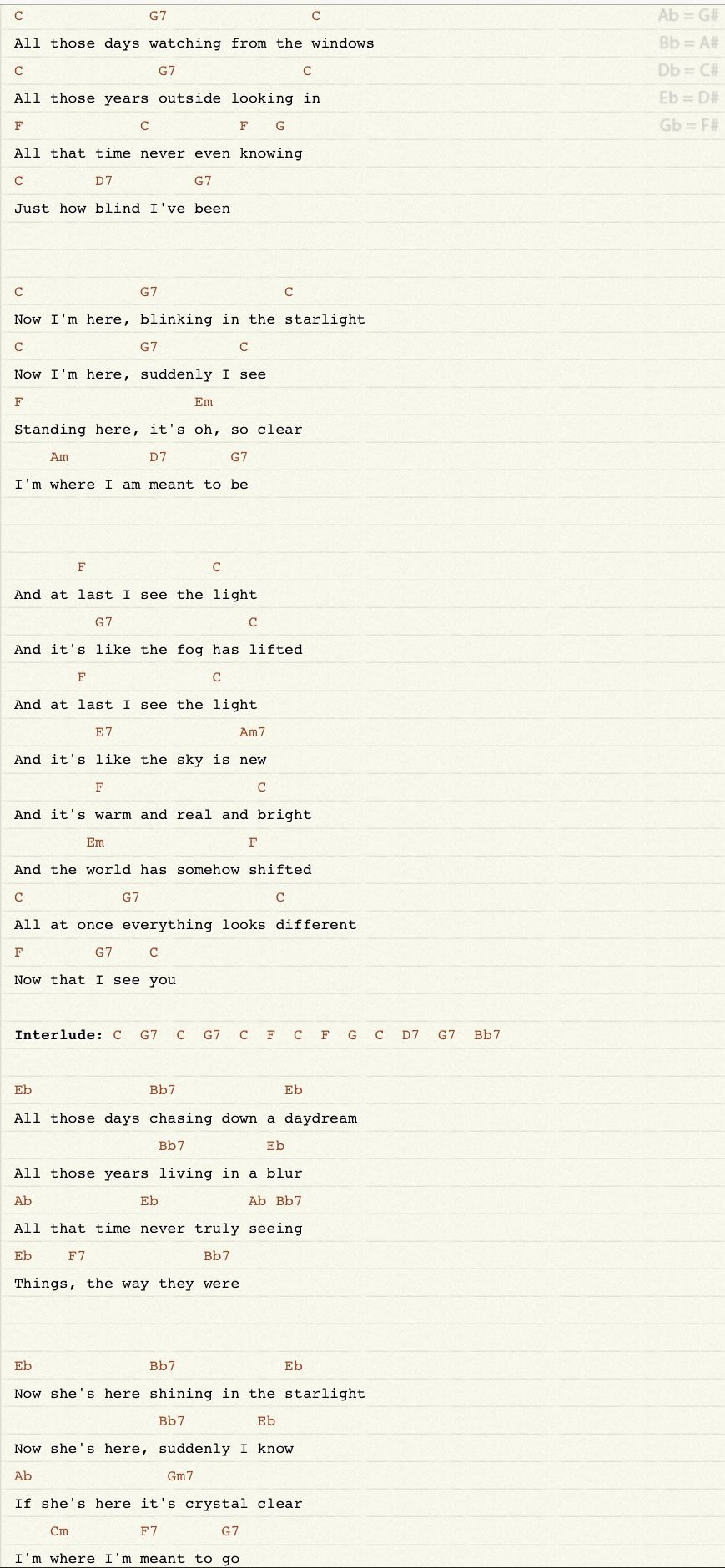 I See The Light Ukulele Chords : light, ukulele, chords, Guitar, Songs
