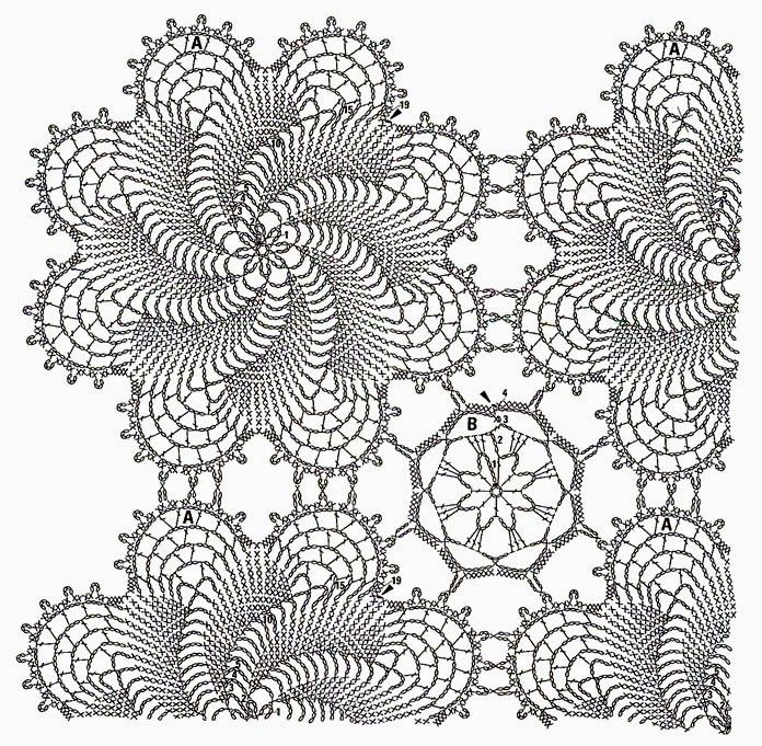tejidos artesanales en crochet: cubrecama lecho de molinetes ...