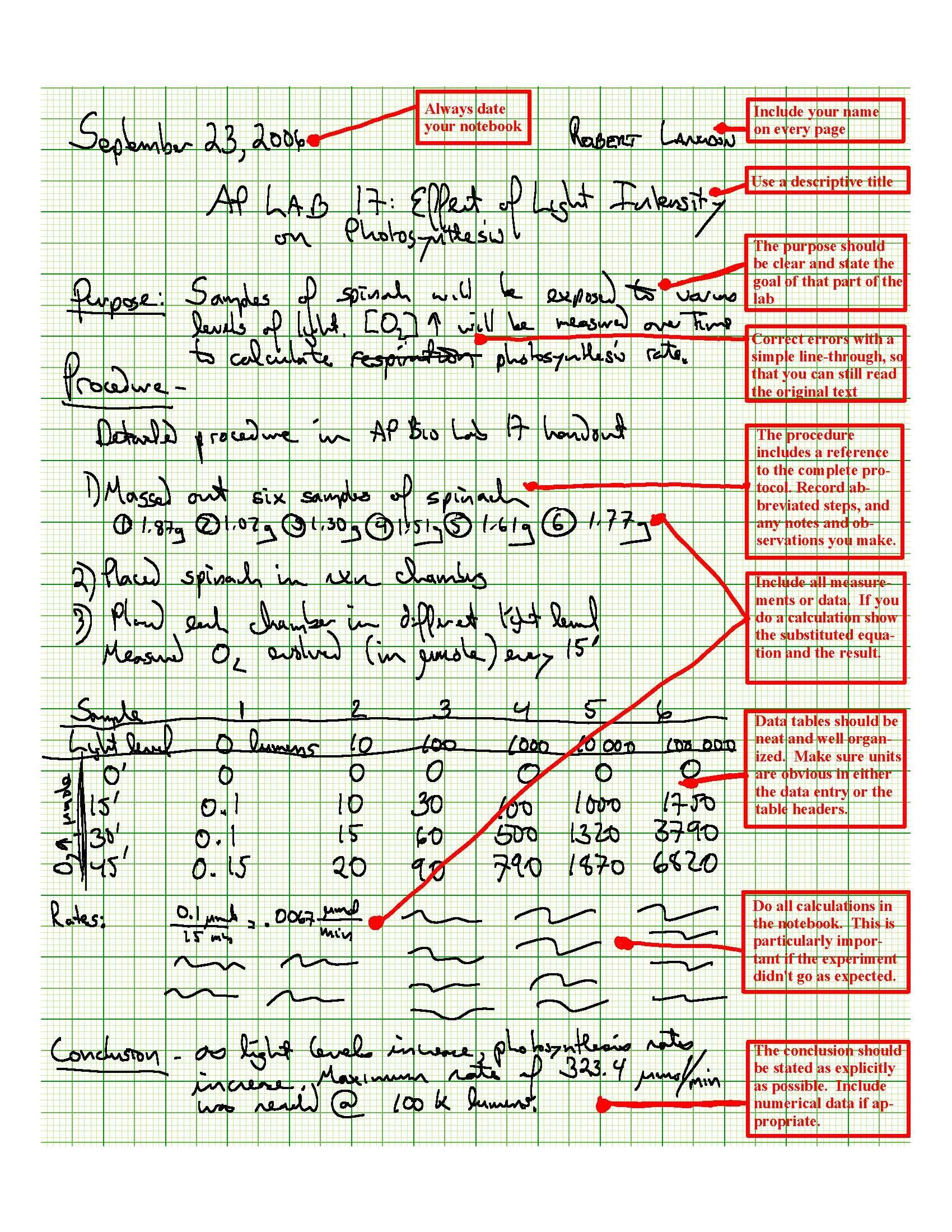 Sample AP Biology lab notebook page | AP Biology | Pinterest ...