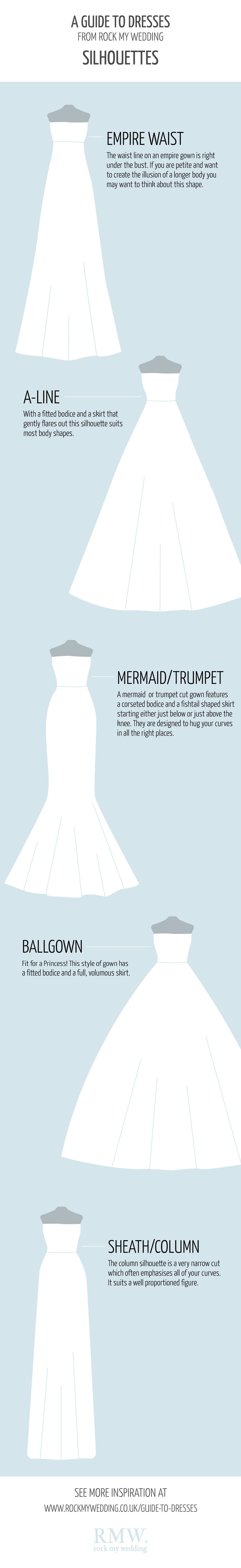 How To Chose Your Wedding Dress A Guide From Top Wedding Dress
