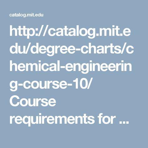 degree charts