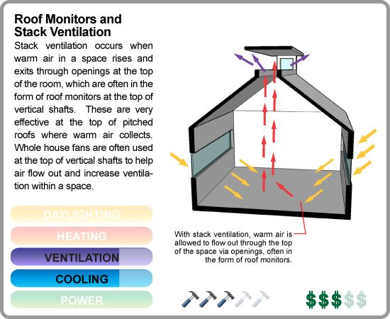 Gdc Template Roof Monitor Pitched Roof Templates Roof