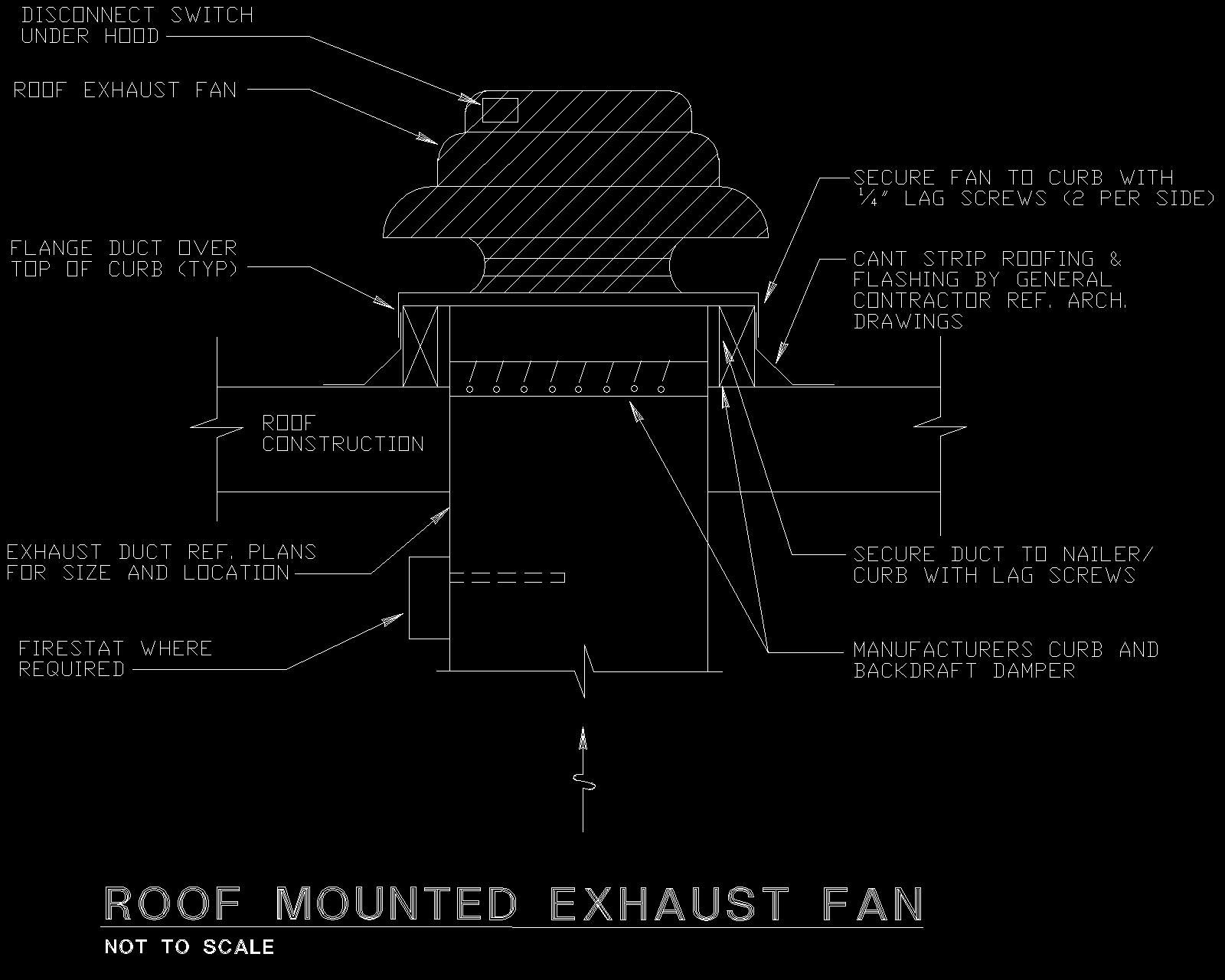 Roof Mounted Exhaust Fan Detail | http://urresults.us/ | Pinterest ... for Roof Kitchen Exhaust Fan  75sfw