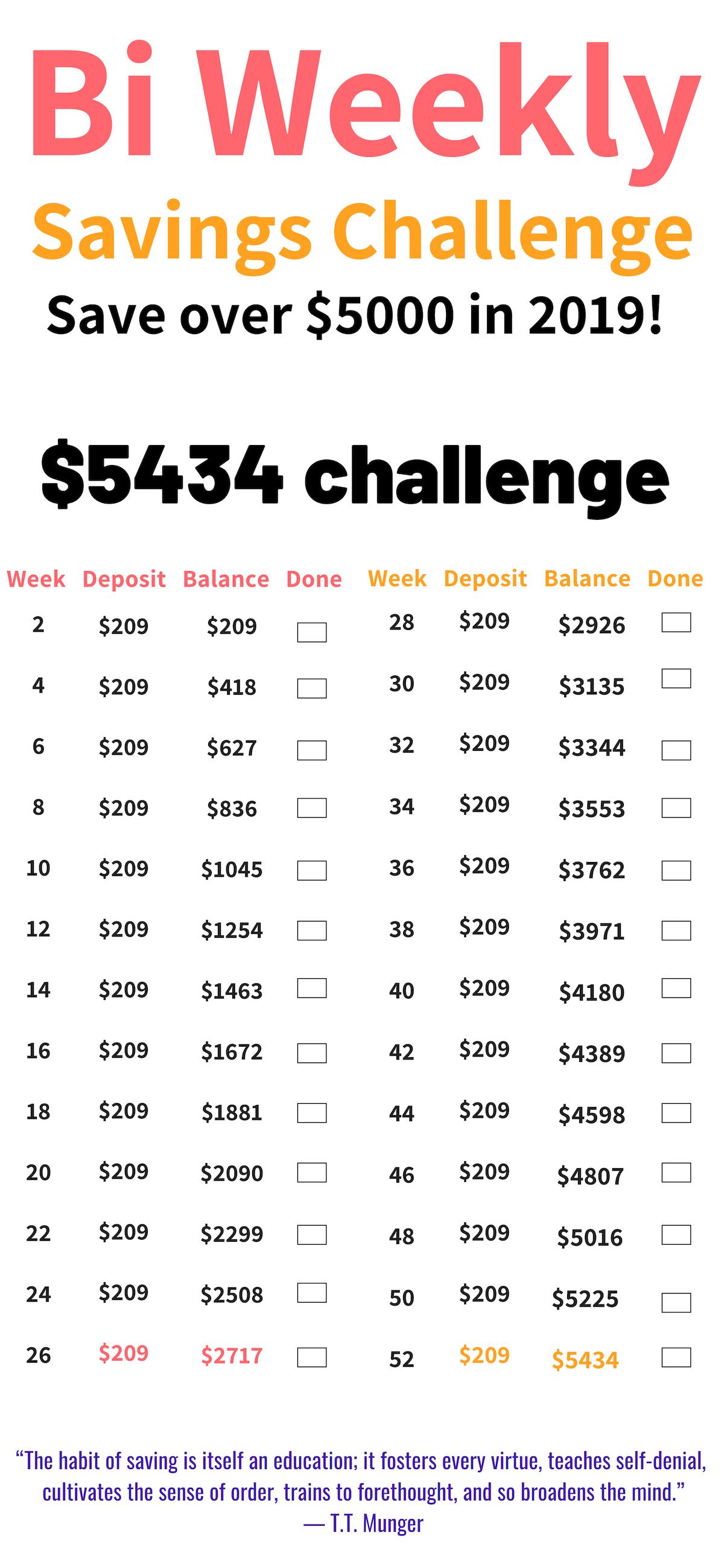 Bi Weekly Savings Plan Save 5000 In A Year Fast With Images Weekly Savings Plan Money Saving Plan Saving Money Budget