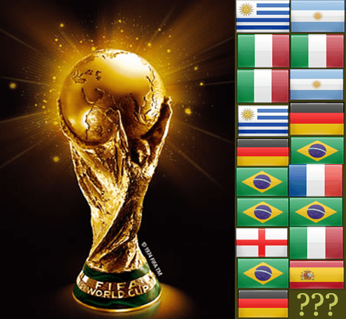Fifa World Cup Winners List And World Cup History World Cup World Cup Winners Fifa World Cup