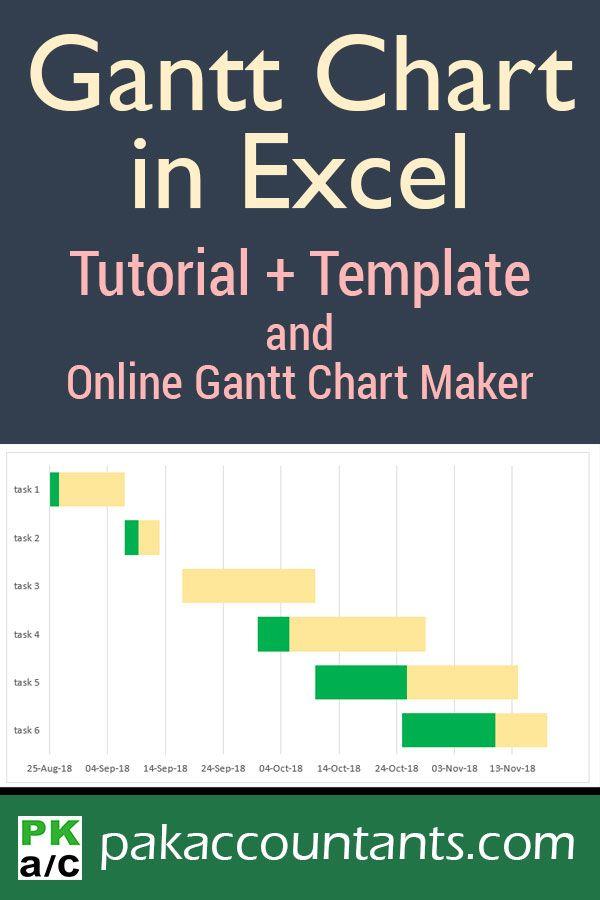 Free Online Gantt Chart Creator Excel Theminecraftserver
