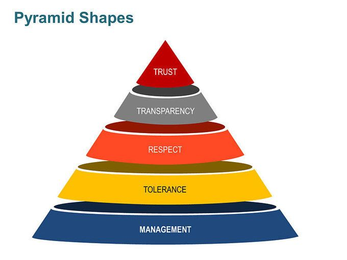 Hierarchy Pyramid PowerPoint Slide Business Concepts  Models