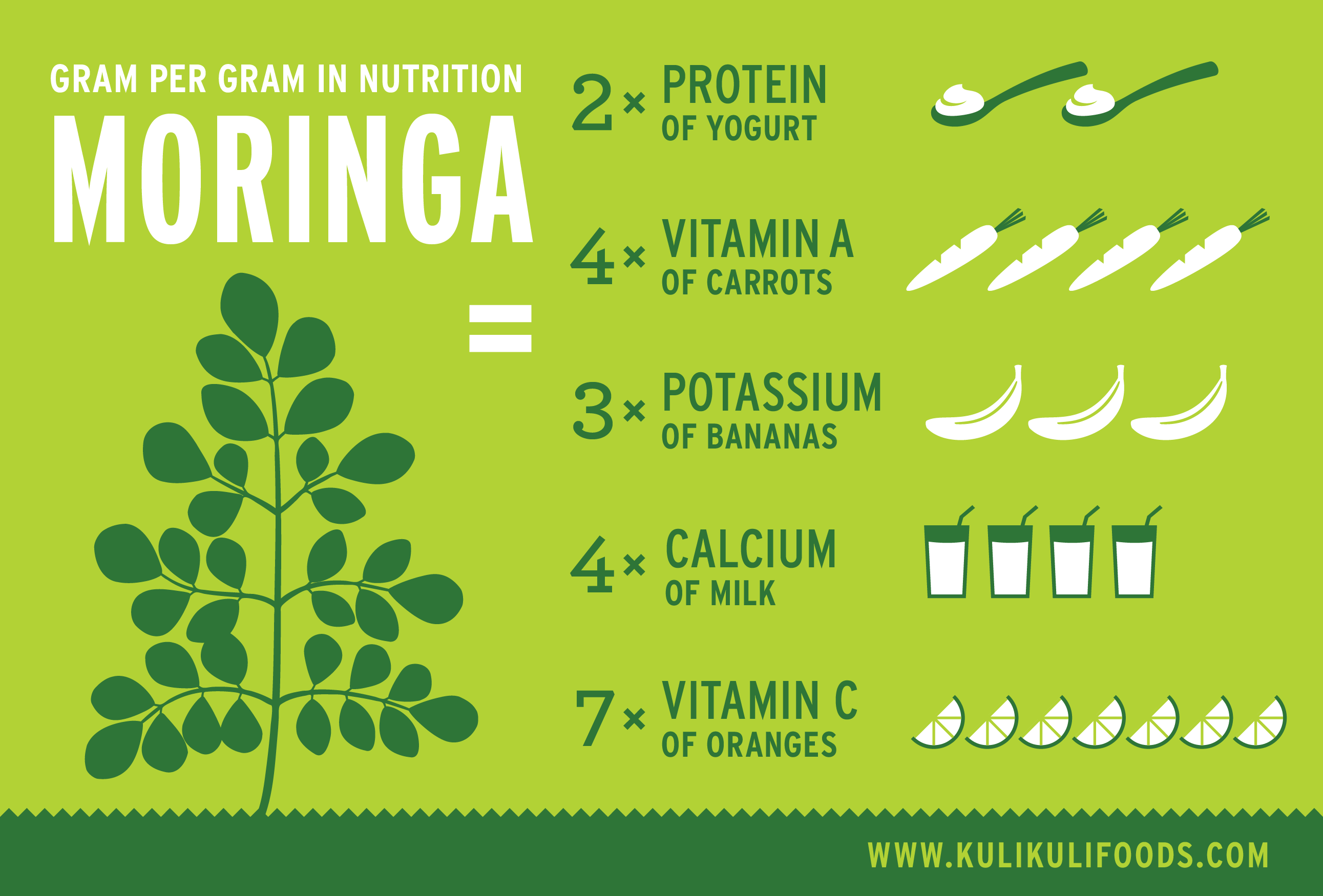 8 Of The Best Moringa Powder Tea Capsules Brands Moringa