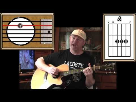 Yellow - Coldplay - Acoustic Guitar Lesson - YouTube ...