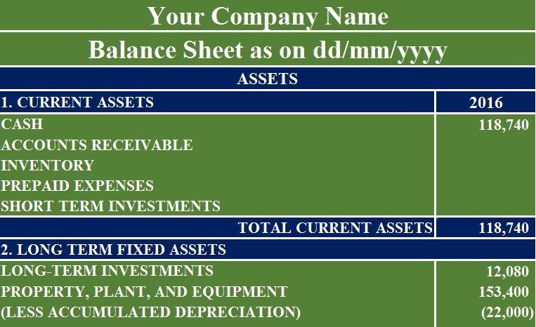 Download Balance Sheet Excel Template Balance sheet, Balance sheet