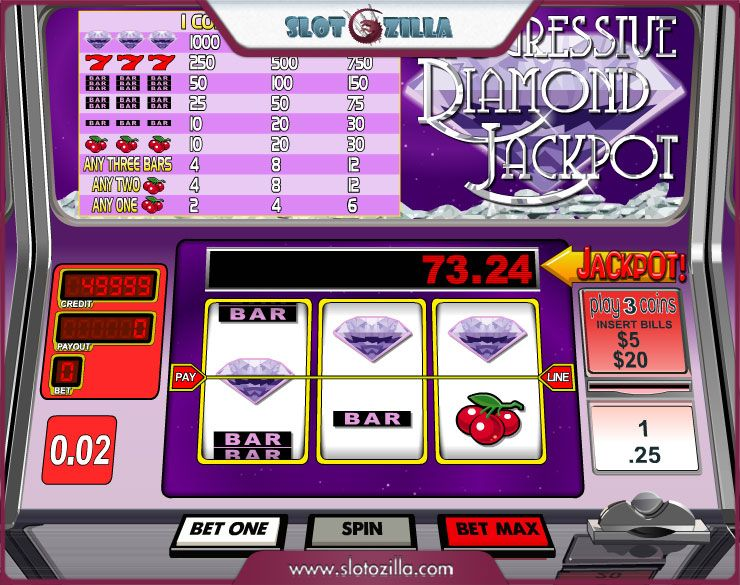 New online mobile casinos