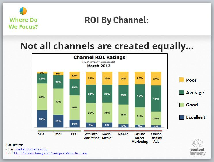 65 Tv Viewers Multitask On Mobile Internet Devices Tv Ads Poor