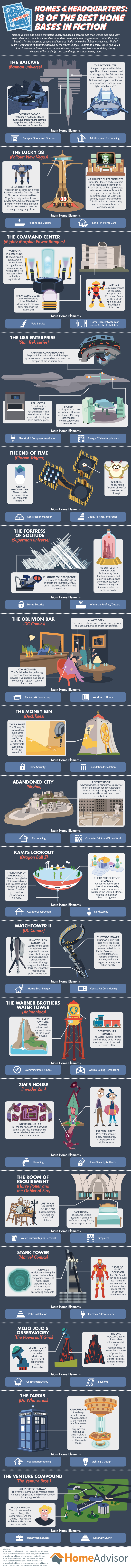 Homes & Headquarters: 18 of the Best Home Bases in Fiction #Infographic